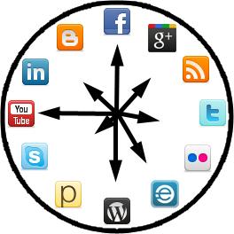 social-media-clock